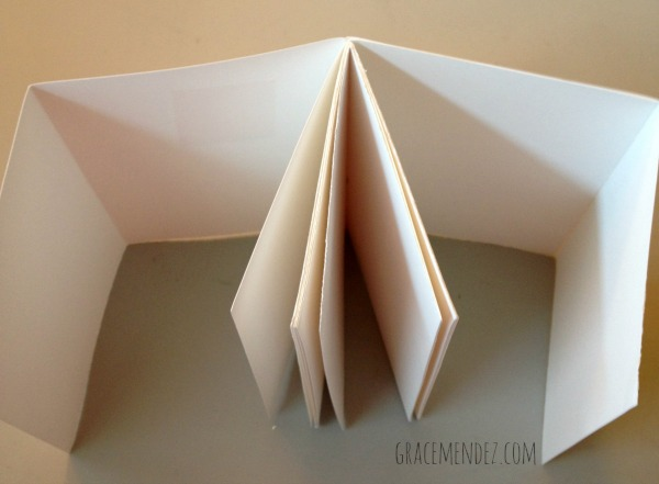 Tutorial: Pamphlet stitch journal. The flaps of the cover are extra surfaces  that are concealed when closed.