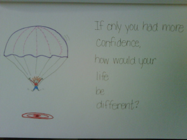 Journal prompt: what would you do with more confidence?